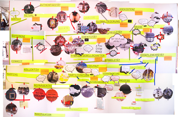 MAPPING DESIGN RESEARCH